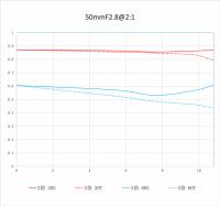 MTF-2X-1200x1120.png